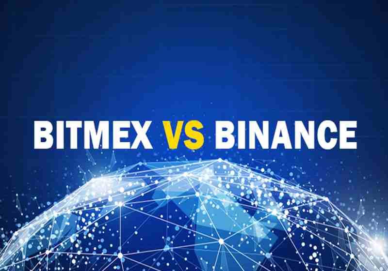 BitMEX accuses Binance of plagiarism