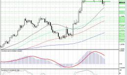 Bears recharge for new break in EUR-USD