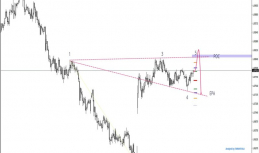 Daily Analysis | AUDNZD | 16 of May