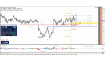 Daily Analysis | AUD/NZD |   5 of December