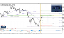 Daily Analysis | EUR/JPY | 14 of August