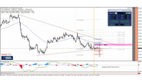 Daily Analysis | EUR/JPY | 8 of November