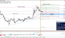 Daily Analysis   EUR/USD   11 of September