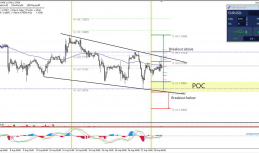 Daily Analysis | EUR/USD | 17 of August
