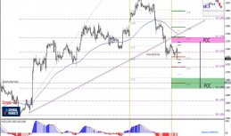Daily Analysis | EURUSD | 30 of March