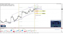 Daily Analysis | EUR/USD | 4 of August