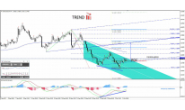 Daily Analysis | EUR/USD | 5 of October
