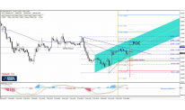 Daily Analysis | EUR/USD | 9 of October