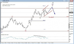 Daily Analysis from EW-Forecast | AUDUSD / AUDNZD | 4 of December