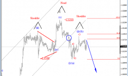 Daily Analysis from EW-Forecast   GBPAUD / GBPUSD   15 of December