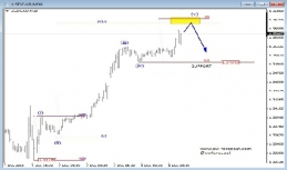 Daily Analysis from EW-Forecast | USDCAD / EURUSD | 8 of December