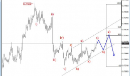 Daily Analysis from EW-Forecast | Crude OIL / AUDUSD | 11 of July