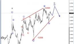 Daily Analysis from EW-Forecast | EURUSD / Silver | 20 of January