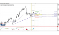 Daily Analysis | GBP/CAD | 8 of August