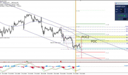 Daily Analysis | GBP/JPY | 24 of July