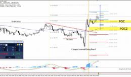 Daily Analysis   GBP/JPY    29 of November