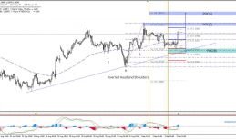 Daily Analysis   GBP/USD   5 of September