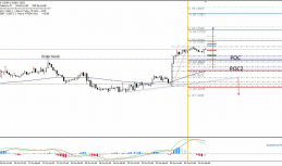 Daily Analysis | USD/CAD | 23 of October