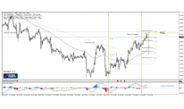 Daily Analysis   USD/CAD   3 of August
