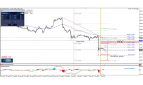 Daily Analysis   USD/CAD   7 of September
