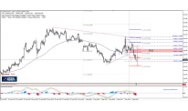 Daily Analysis | USD/CAD | 8 of September