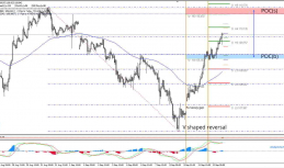 Daily Analysis   USD/JPY   12 of September