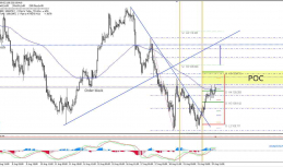 Daily Analysis   USD/JPY   22 of August