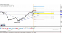 Daily Analysis | USD/JPY |  4 of December