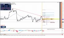 Daily Analysis   XAU/USD    22 of November