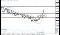 Fundamental Analysis | EURUSD \ GBPUSD | 8 of September