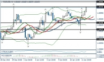 Fundamental Analysis | EURUSD / GBPUSD | 12 of January