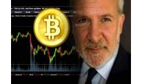 Peter Schiff shows bearish view on bitcoin price