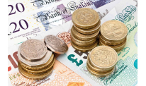 UK inflation report pushes sterling up to daily peak